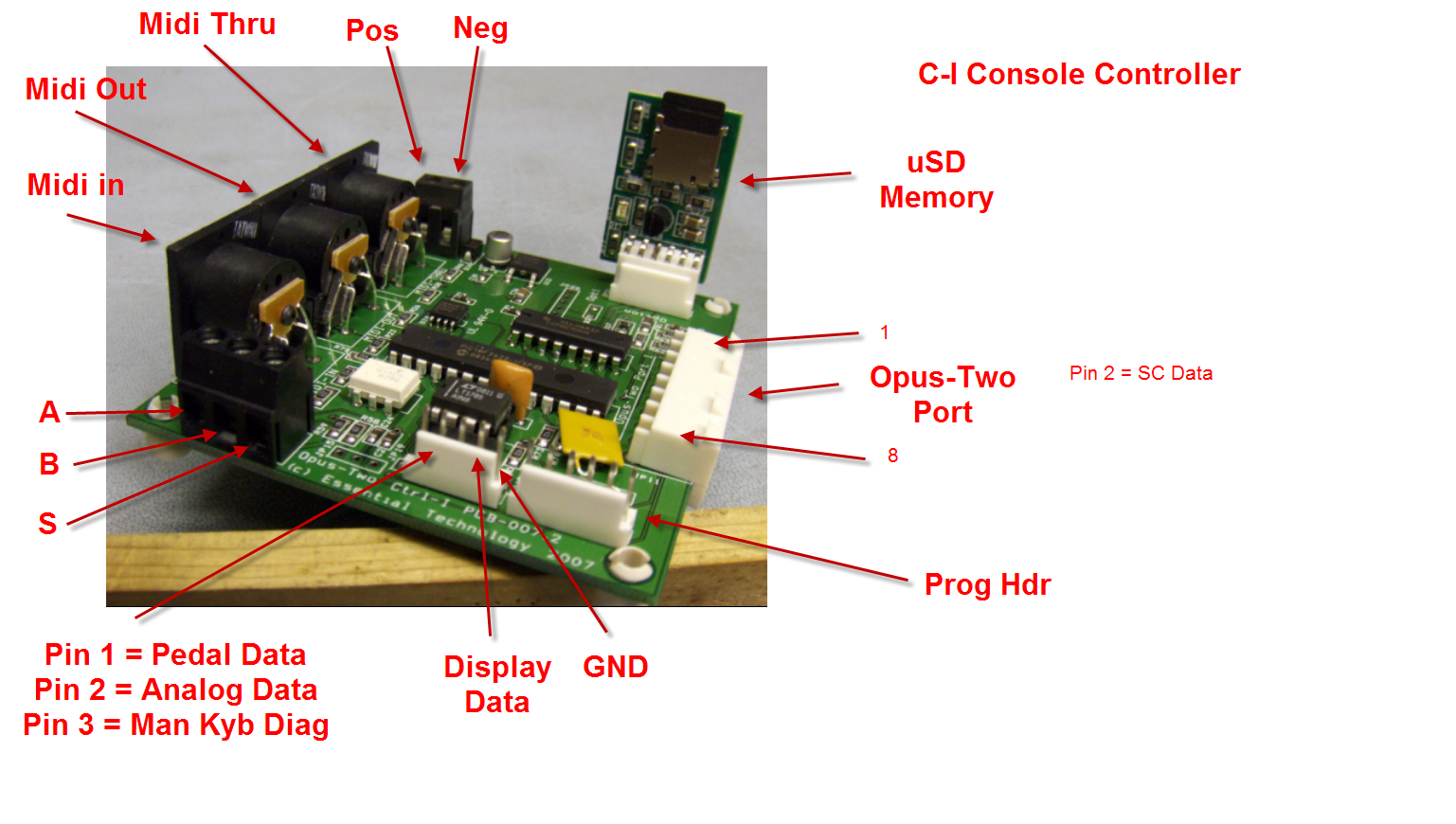 resources for technicians opus two ics c i wiring guide
